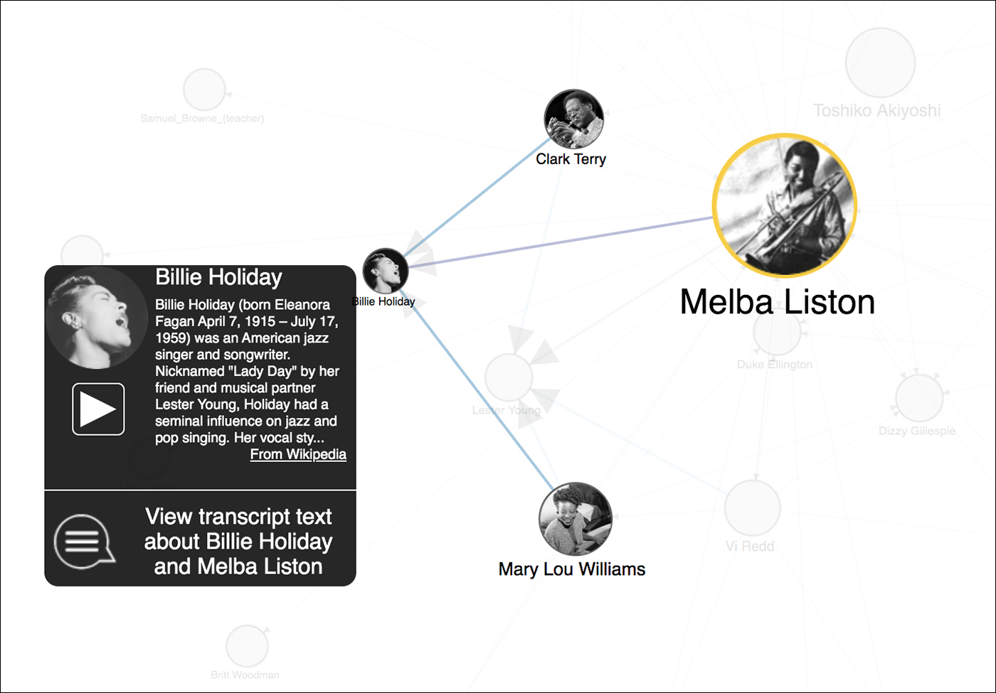 Exploring the connections for Melba Liston on Linked Jazz (courtesy Linked Jazz