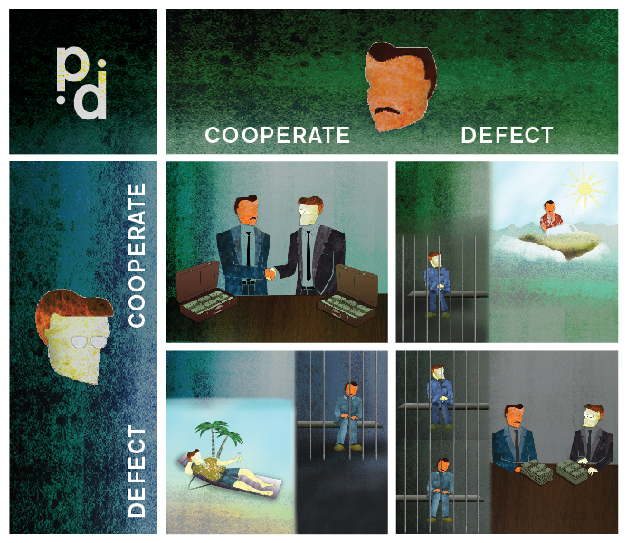 Evolutionary Games Infographic project photo, prisoner's dilemma
