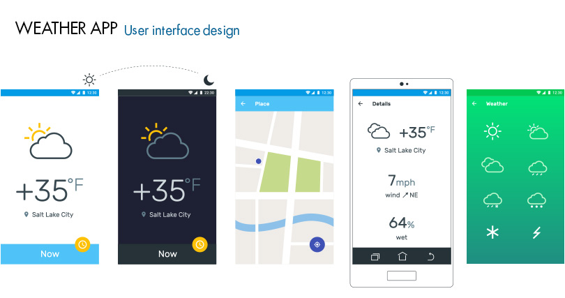 UX design for Weather App
