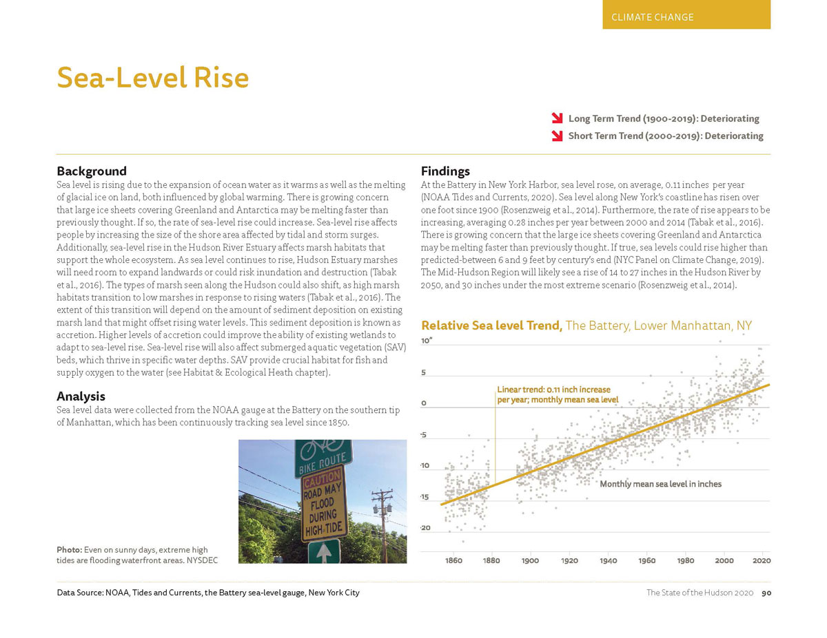 Image is a snapshot of the Sea-Level Rise information within the State of the Hudson Report. For detailed information, view the PDF on page 90.