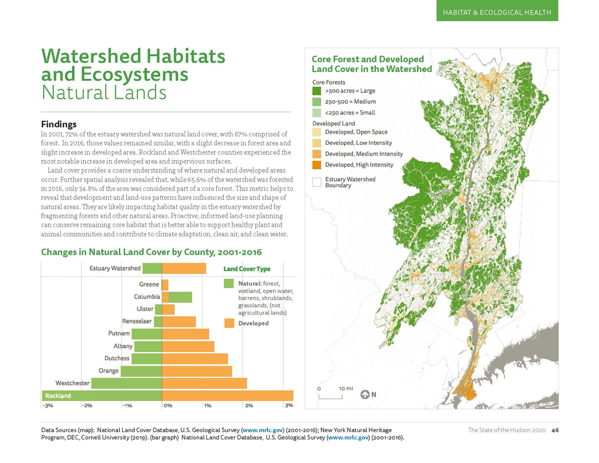 Image is a brief summary of Watershed Habitats and Ecosystems for Natural Lands, the detail of which can be found on Page 46 of the PDF.